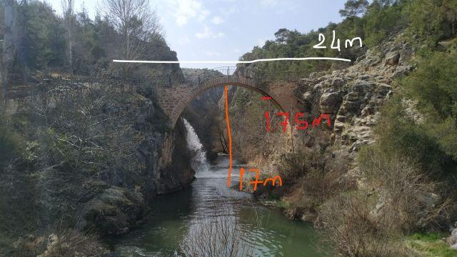 Clandras Köprüsü Özellikleri