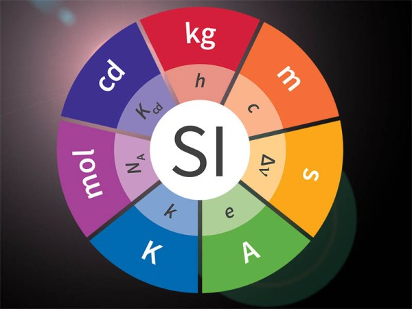 India joins global initiative on World Metrology Day, logging in new 'kilogram' and other base SI units