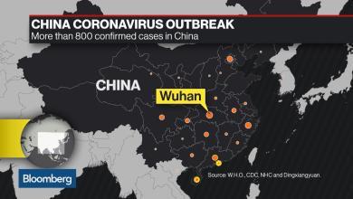 Photo of As 2020 Looms, China Welcomes Coronavirus Virus to make China's Lunar Year