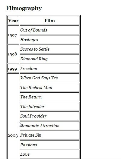 richard mofe damijo movies