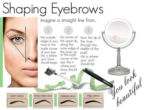 infographic of eyebrow arch shaping guide