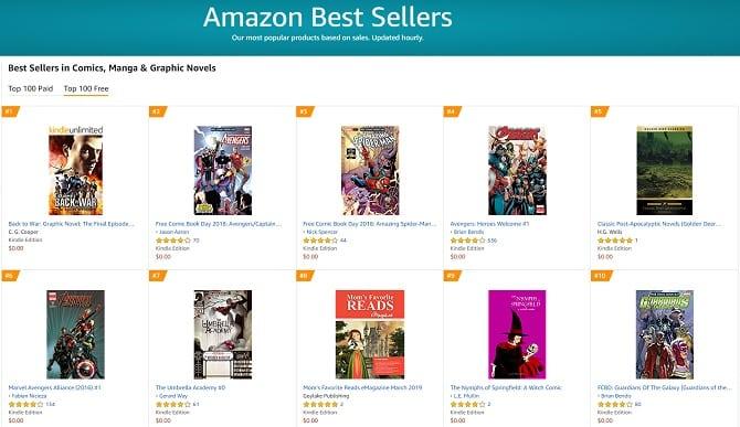 Amazon Best Sellers
