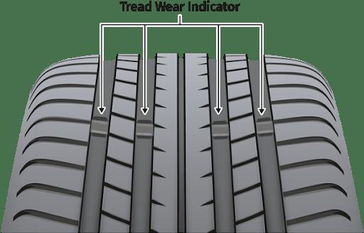 twi tread wear indicator