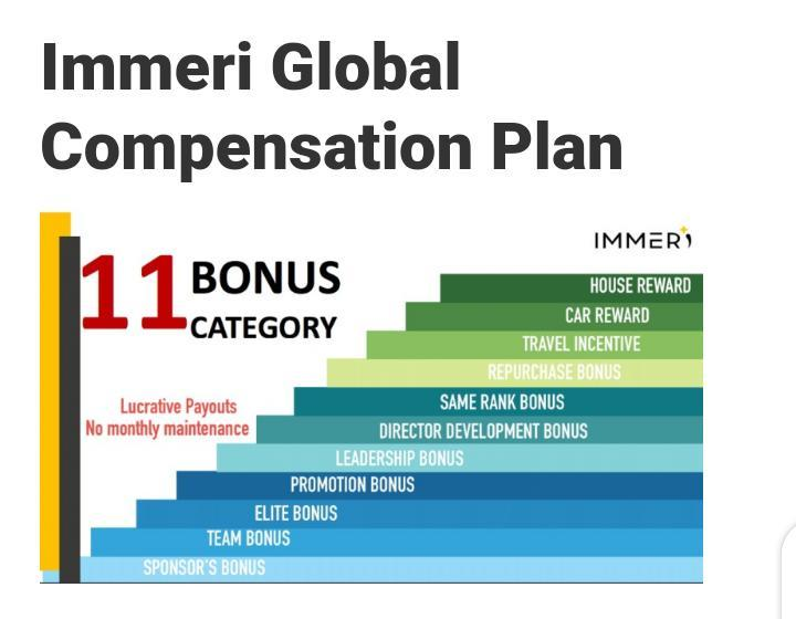 Immeri Global Products by Micheal