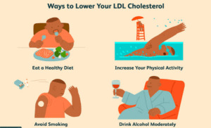 Some Ways You Can Lower Your Cholesterol Levels Naturally