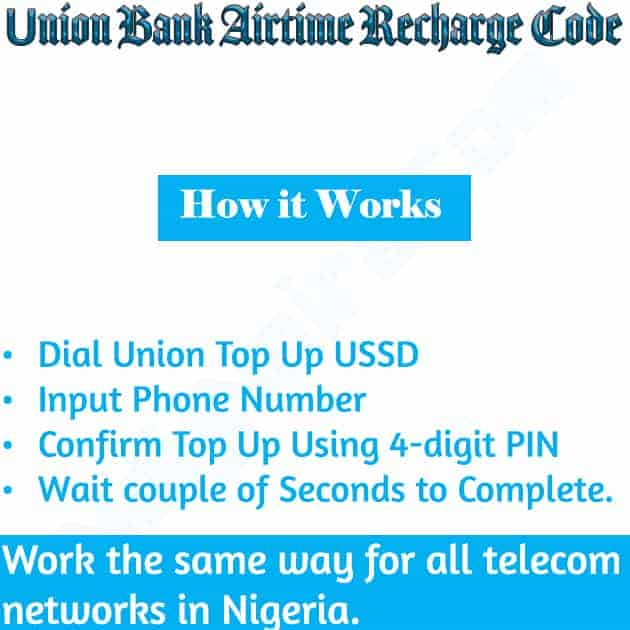 union bank airtime recharge code