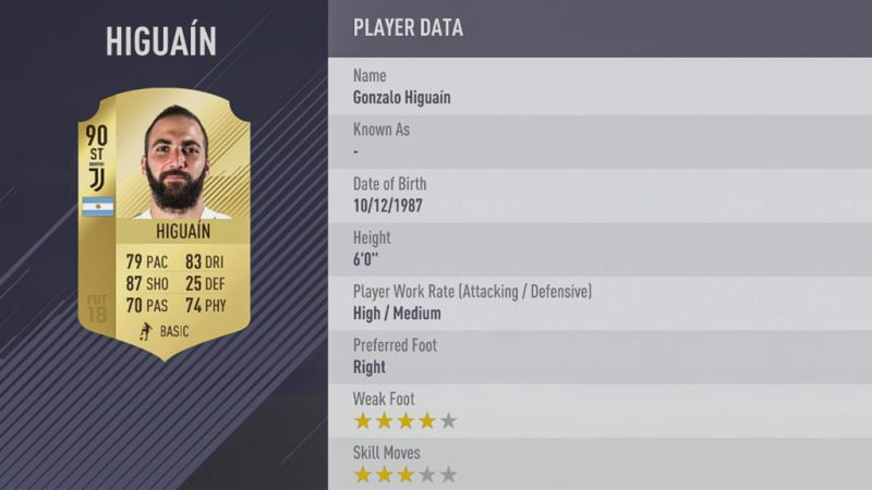 Гонсало Игуаин в FIFA 18