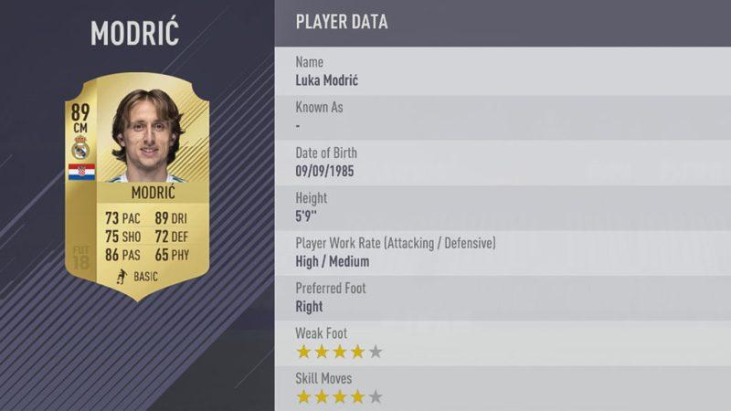 Лука Модрич в FIFA 18