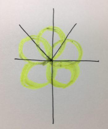 5枚花のバランスの図