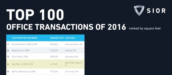 top-100-office-transactions-2016-1.jpg