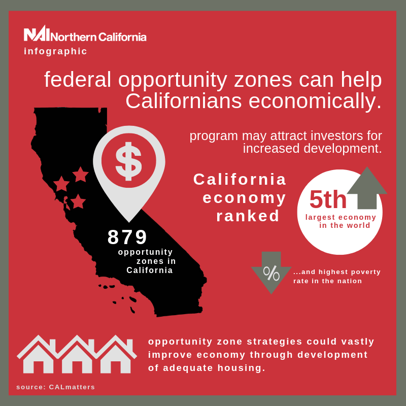 NAI Northern California, NAI NorCal, Bay Area, Opportunity Zones, Economy