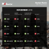 Market Pulse November 2019 San Francisco