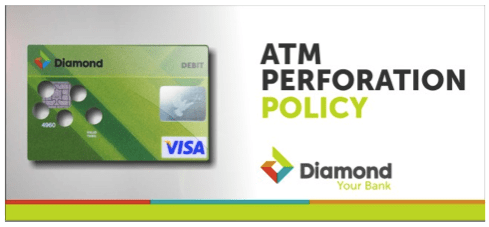 ATM Perforated