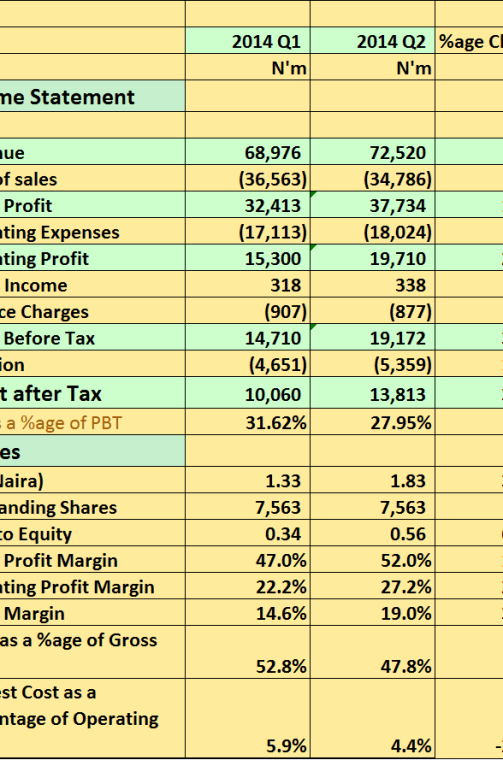 NB 2014 Q1 and Q2