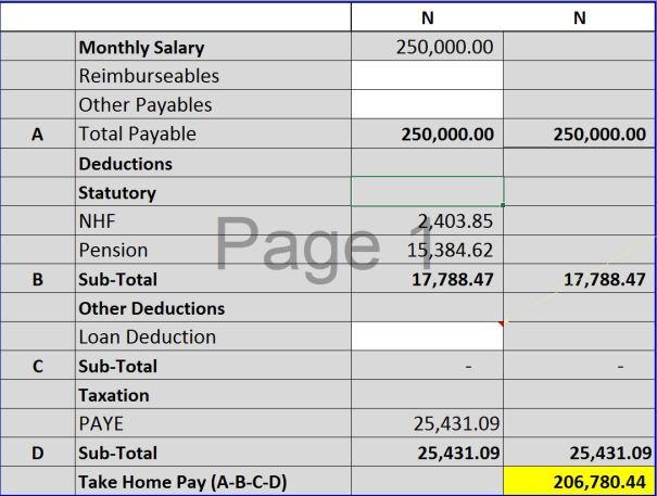 salary earner how to calculate your taxes using paye nairametrics