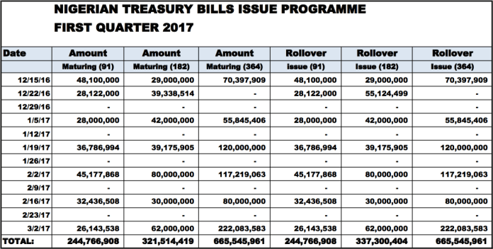 treasury-bills-calendar