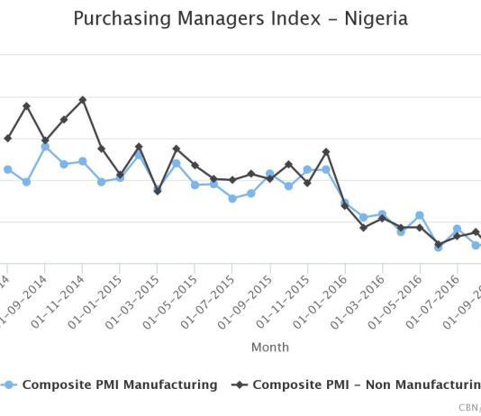PMI Nigeria