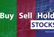 Nigerian stocks, Buy Sell Hold