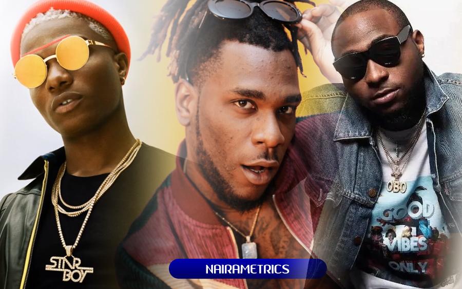 The Nigerian Afrobeats Music Industry Gains Global Momentum