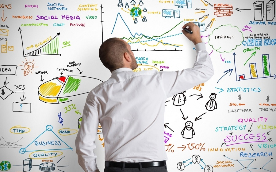 Creating a project plan for your startup: Here's what to look out for
