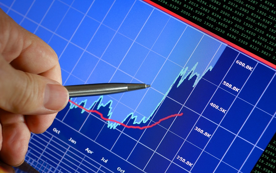 Financial ratios you need for stock analysis, Understanding price multiples and how to use them for stock selection