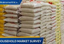 SBM Jollof Index, Smuggling of imported rice hits Lagos major markets, as residence brace for shutdown