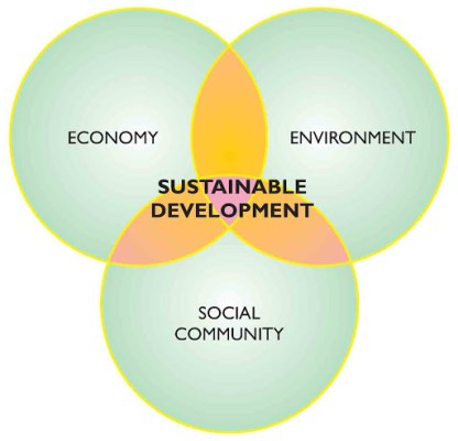 Skill Up Africa for Sustainable Development