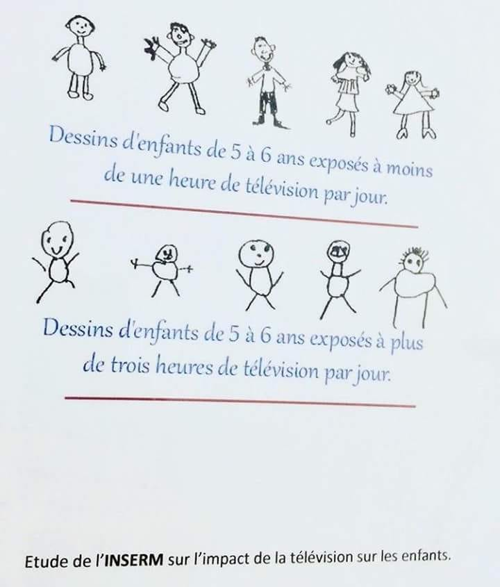 Quel est l'impact de la télévision sur nos enfants ?