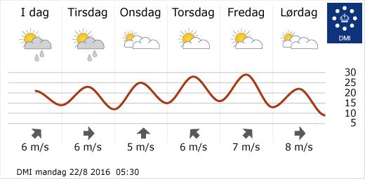 덴마크 전국 날씨 (출처: 덴마크 기상청)