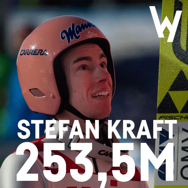 En halvtime etter Robert Johansson tok verdensrekord, hoppet Stefan Kraft halvannen meter lengre. Fortsatt ekstremt gøy!