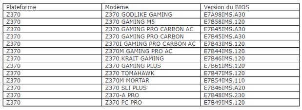 motherboard update msi Z370