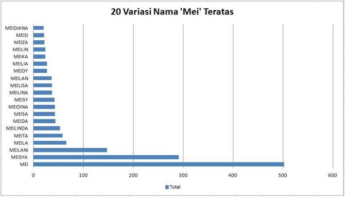 20_mei_teratas