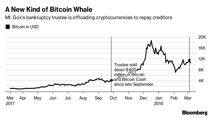 bitcoin whale.png