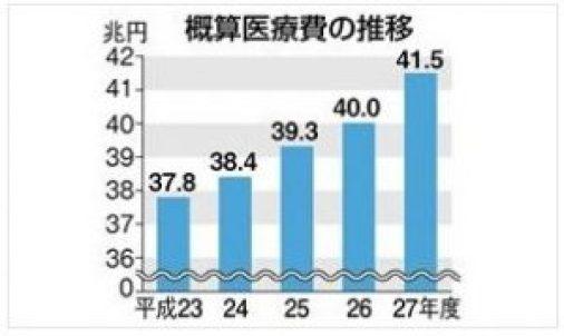 27%e5%b9%b4%e5%ba%a6%e5%8c%bb%e7%99%82%e8%b2%bb