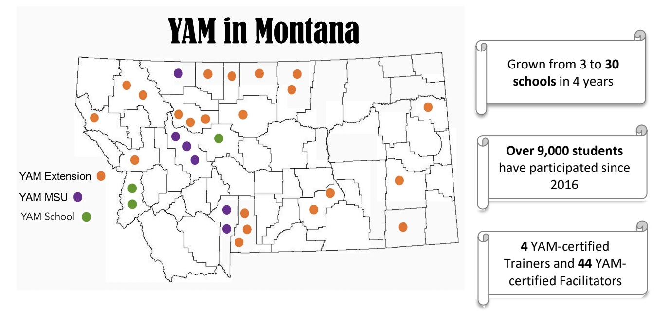 Map with sites of YAM Program in Montana as of January 2021