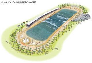 静岡県・牧之原市のサーフィン競技用ウェイブプール2020年中の完成を目指す