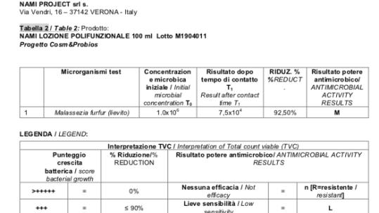 Report efficacia Lozione Polifunzionale contro la forfora