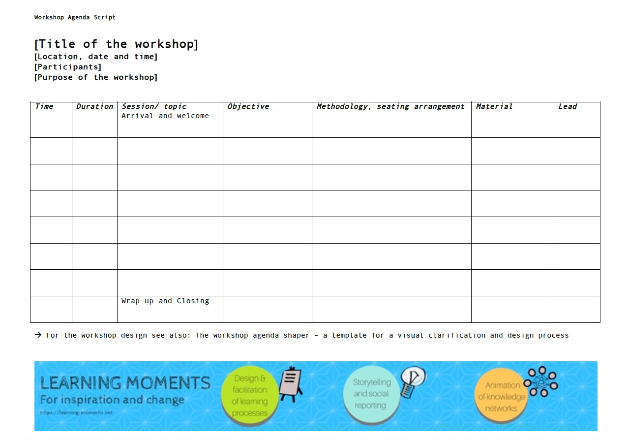 Workshops, just like other events and meetings, should be properly planned for its execution to be smooth flowing and for all the items needed for the workshop to be prepared. Downloads Learning Moments