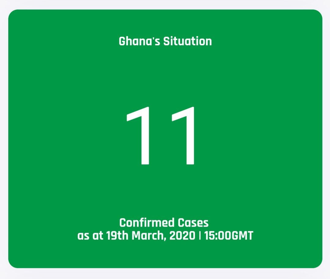 Updates: Covid-19 cases recorded in Ghana 14