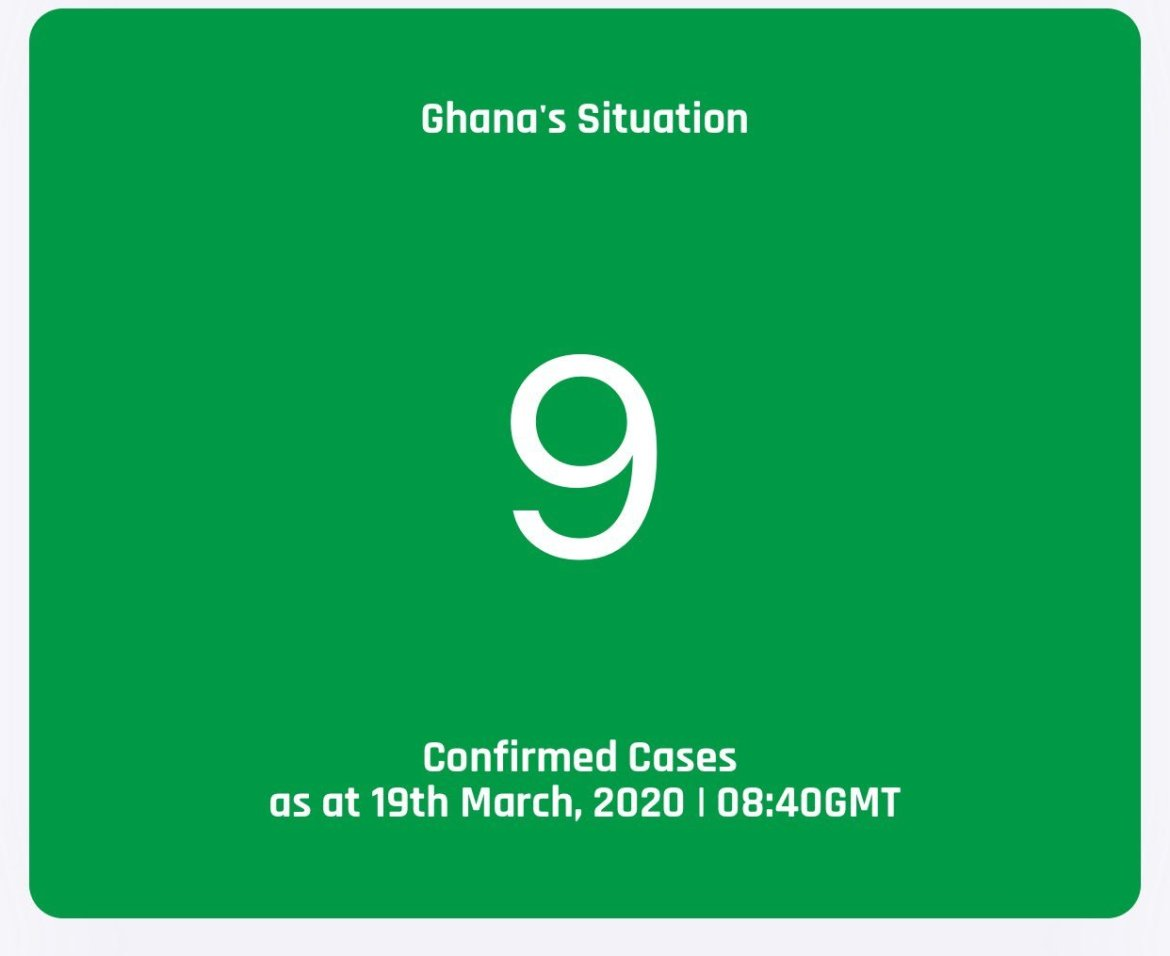 Updates: Covid-19 cases recorded in Ghana 13