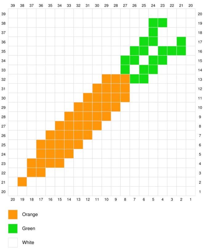 Carrot C2C Square Easter Blanket Graphgan CAL part 7