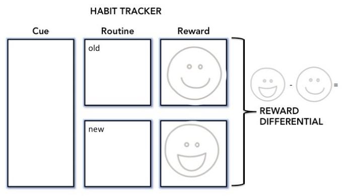 Habittracker