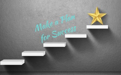 What Are the Key Components of a Marketing Plan?