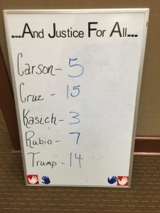 """""""Straw vote"""" totals"""