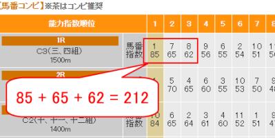 田中洋平のテクニカル6-1