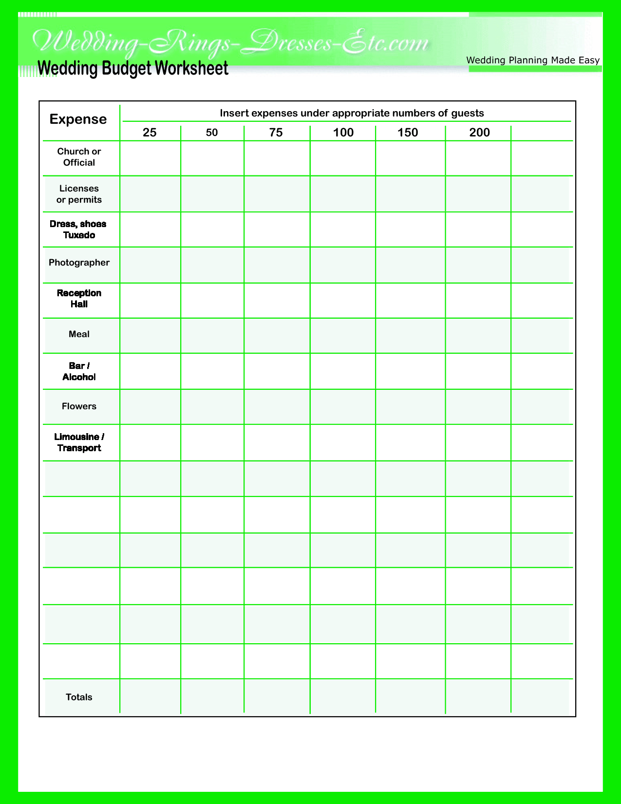 The Dave Ramsey Allocated Spending Plan Guide Forms
