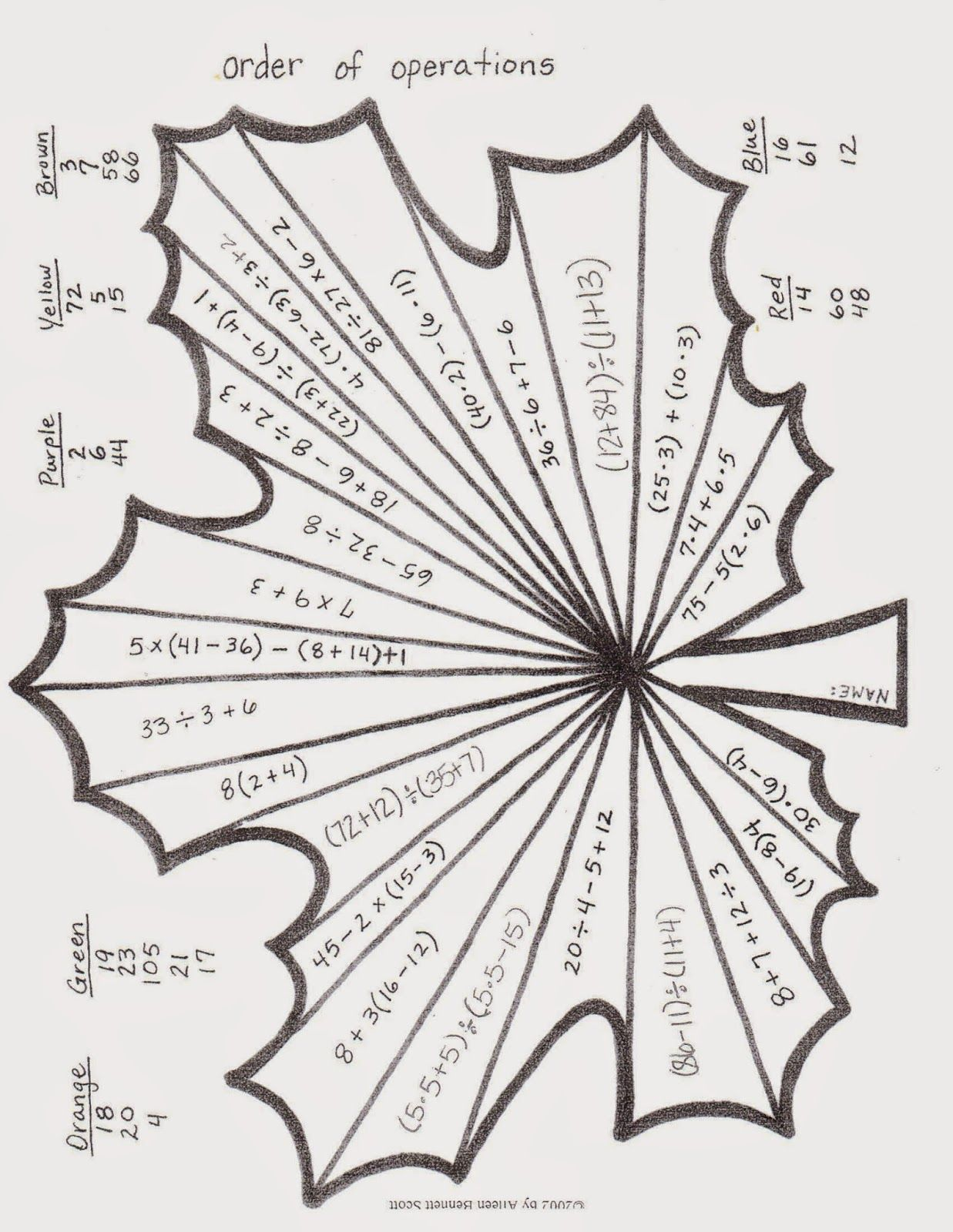 Pin By Amanda Livesay On Math