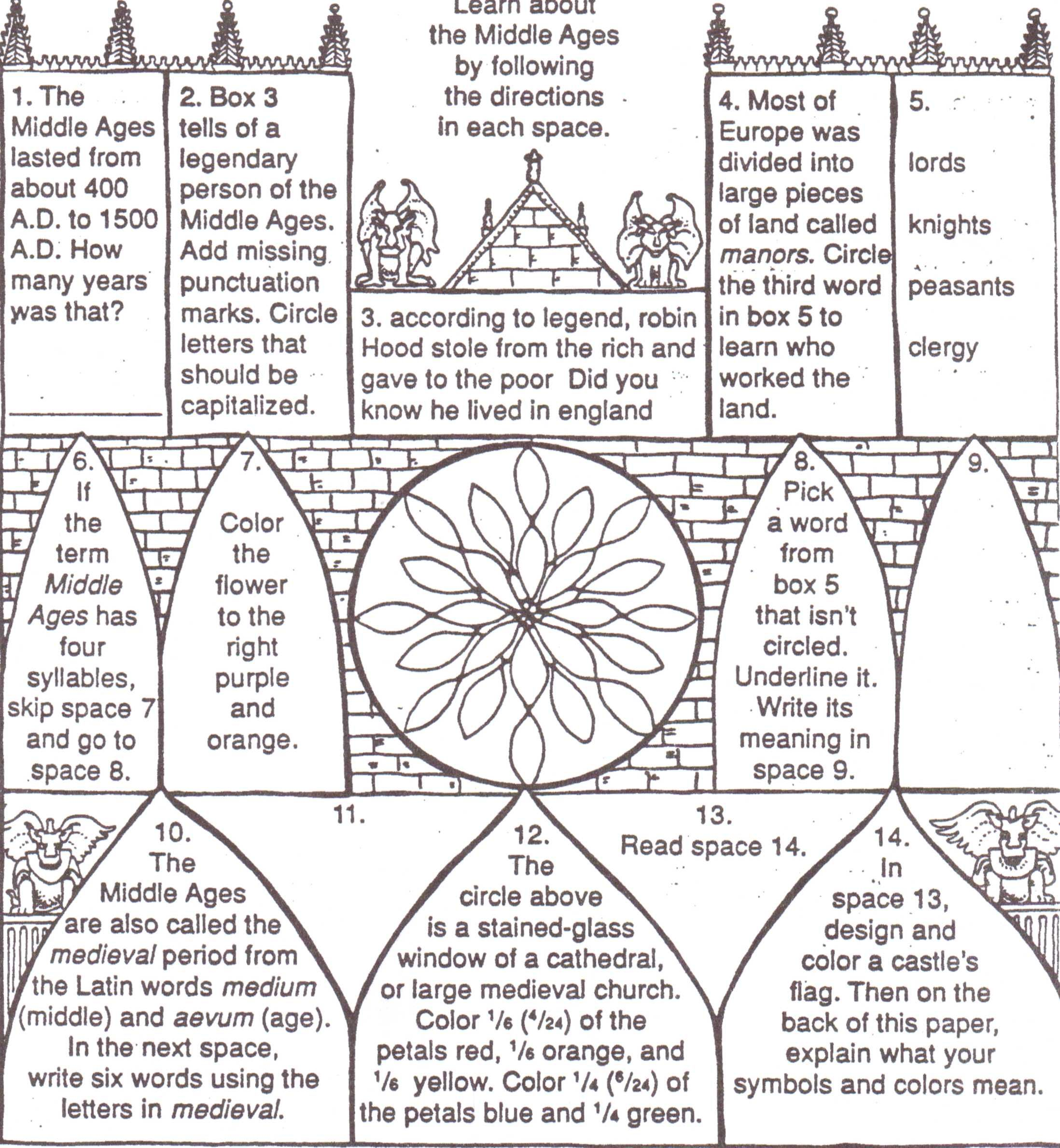 Compare And Contrast Worksheets