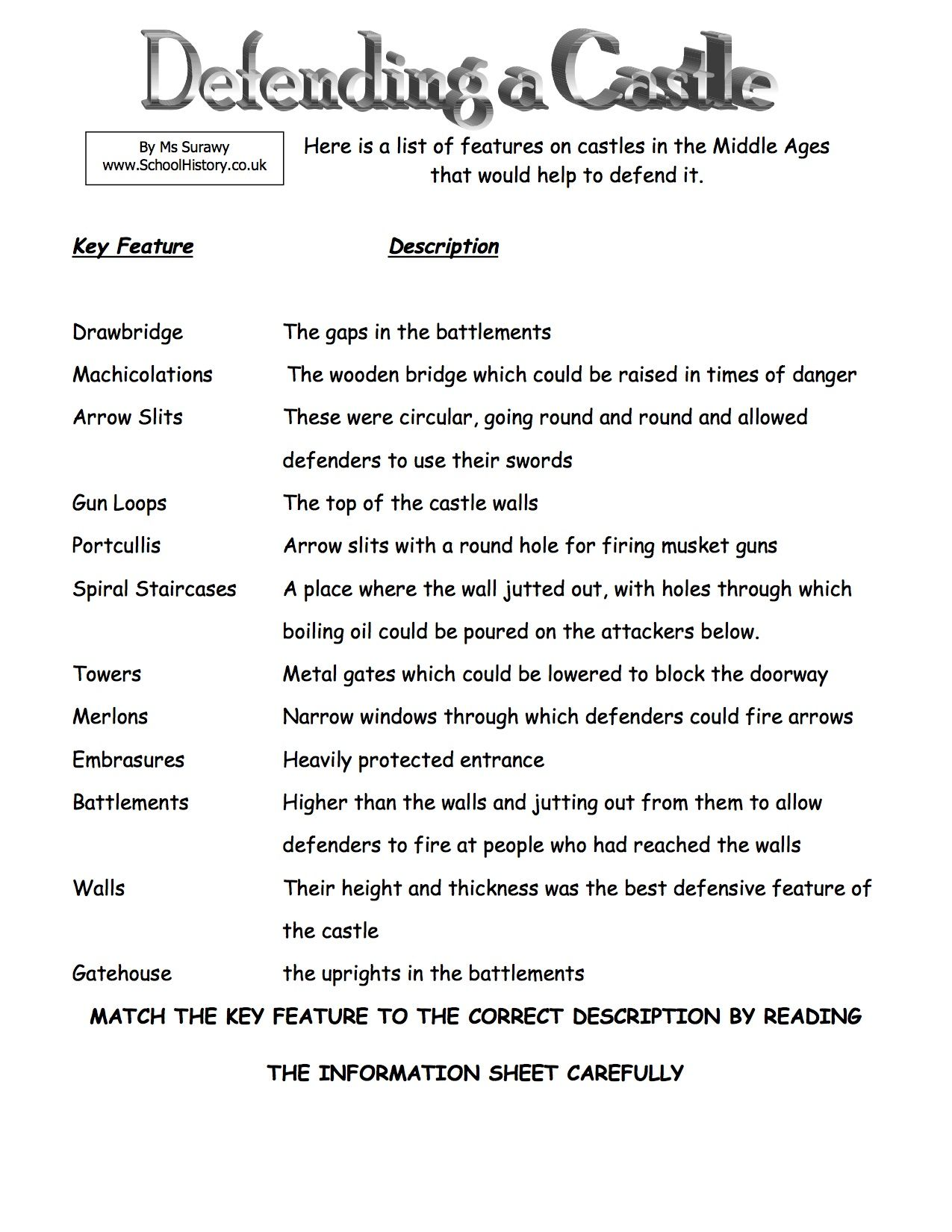 19 Best High School History Worksheets Images On Best