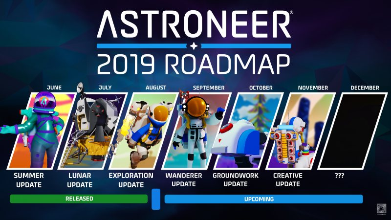 Astroneer 2019 Roadmap | System Era Softworks